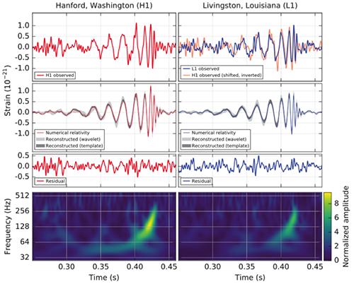 2016_02_gravitationalwaves.en